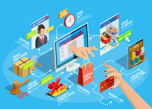 Best Ecommerce Website Development Company in Pakistan